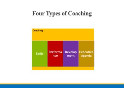 A Coaching Mindset Dr. Debbie Phillips & Ray Waters.015